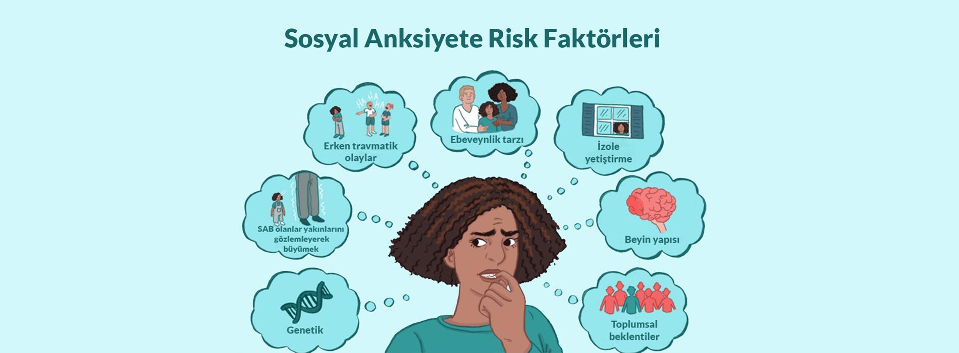 Sosyal anksiyete risk faktörleri